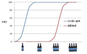 Beerdose