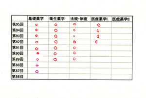20120325scan0028